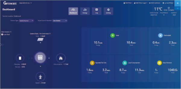 growatt dashboard